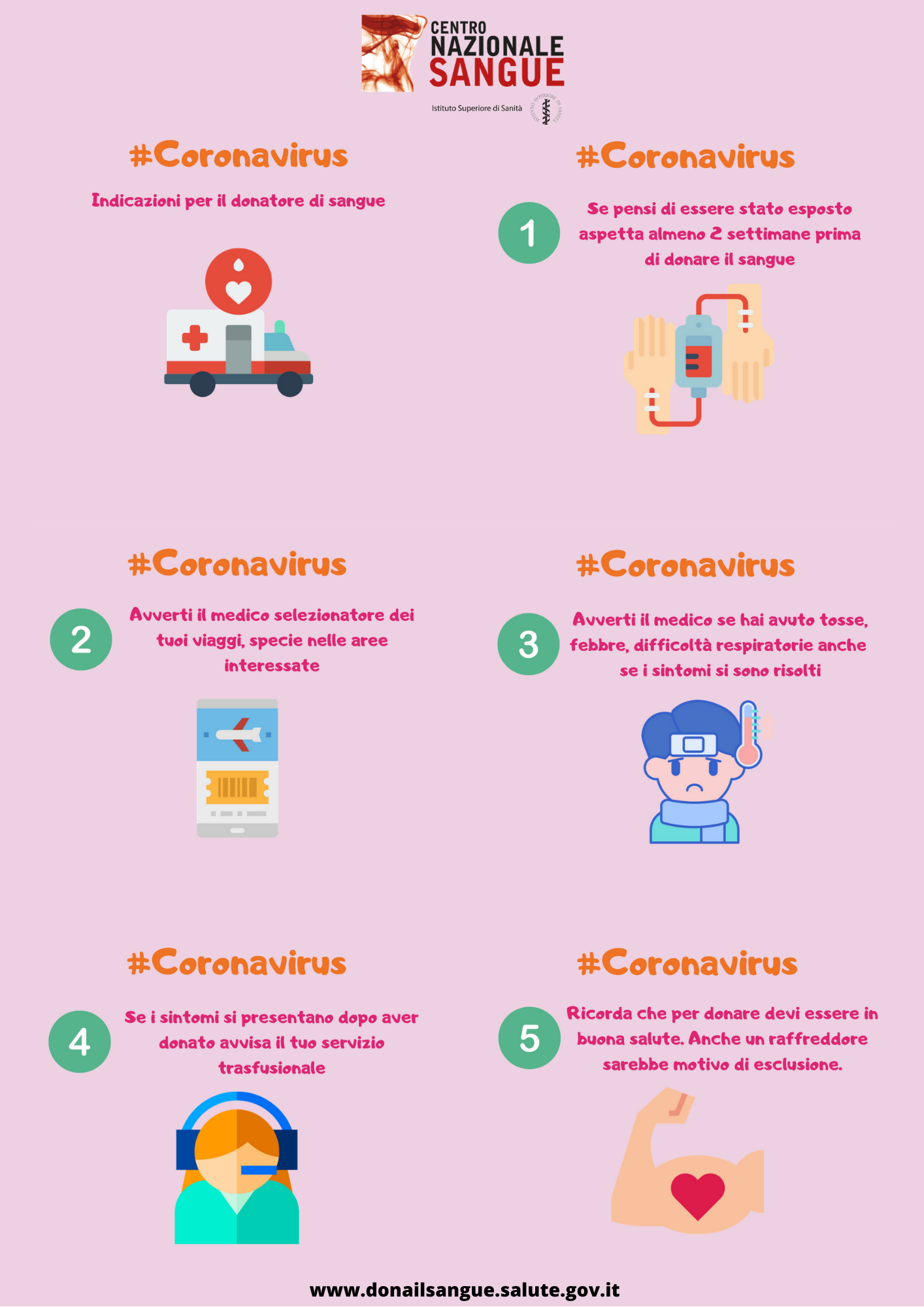 Infografica Cns Coronavirus